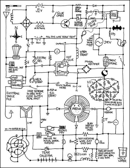 Jchow Brains Computers